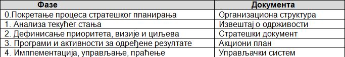 tabela Tirizam 2